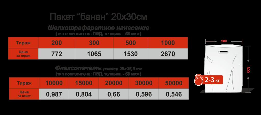 Цены на пакеты с логотипом от 200 шт Chernigov Package фото 6