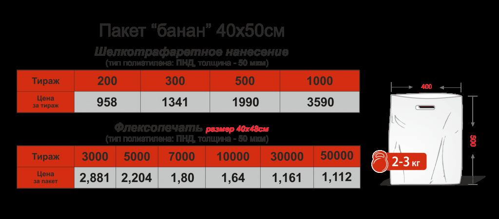 Цены на пакеты с логотипом от 200 шт Chernigov Package фото 10