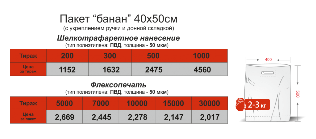 Цены на пакеты с логотипом от 200 шт Chernigov Package фото 9