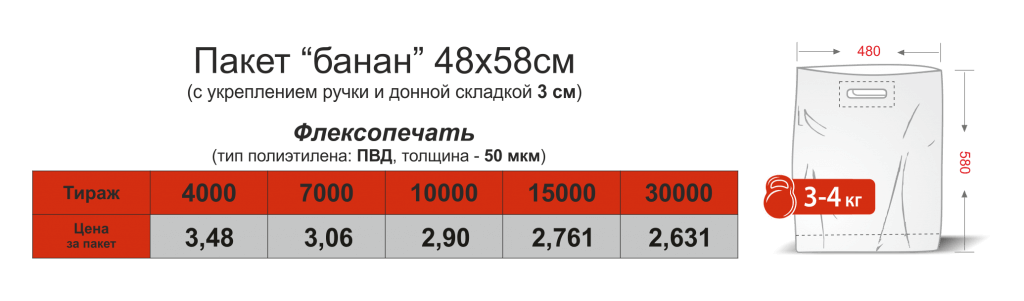 Цены на пакеты с логотипом от 200 шт Chernigov Package фото 11