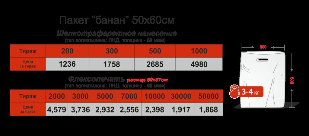 Цены на пакеты с логотипом от 200 шт Chernigov Package фото 12