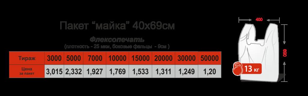 Цены на пакеты с логотипом от 200 шт Chernigov Package фото4